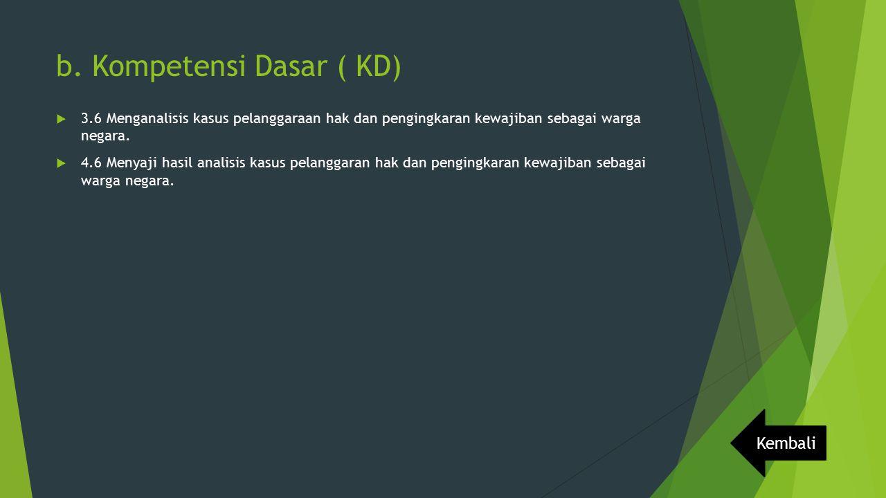 b. Kompetensi Dasar ( KD)  3.6 Menganalisis kasus pelanggaraan hak dan pengingkaran kewajiban sebagai warga negara.  4.6 Menyaji hasil analisis kasu