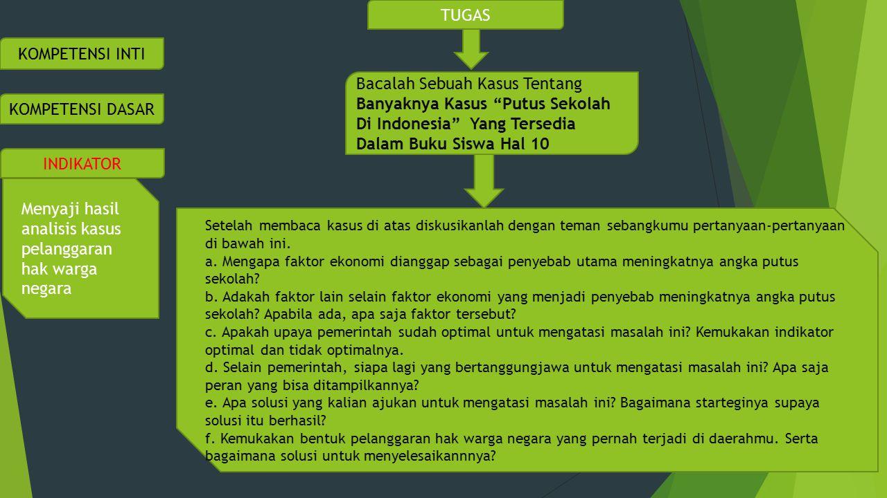 """TUGAS Bacalah Sebuah Kasus Tentang Banyaknya Kasus """"Putus Sekolah Di Indonesia"""" Yang Tersedia Dalam Buku Siswa Hal 10 Setelah membaca kasus di atas di"""