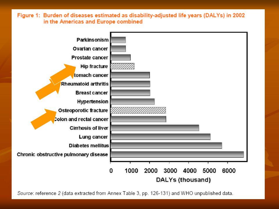 Artritis Pirai (cont'd) Faktor Risiko Faktor Risiko 1.