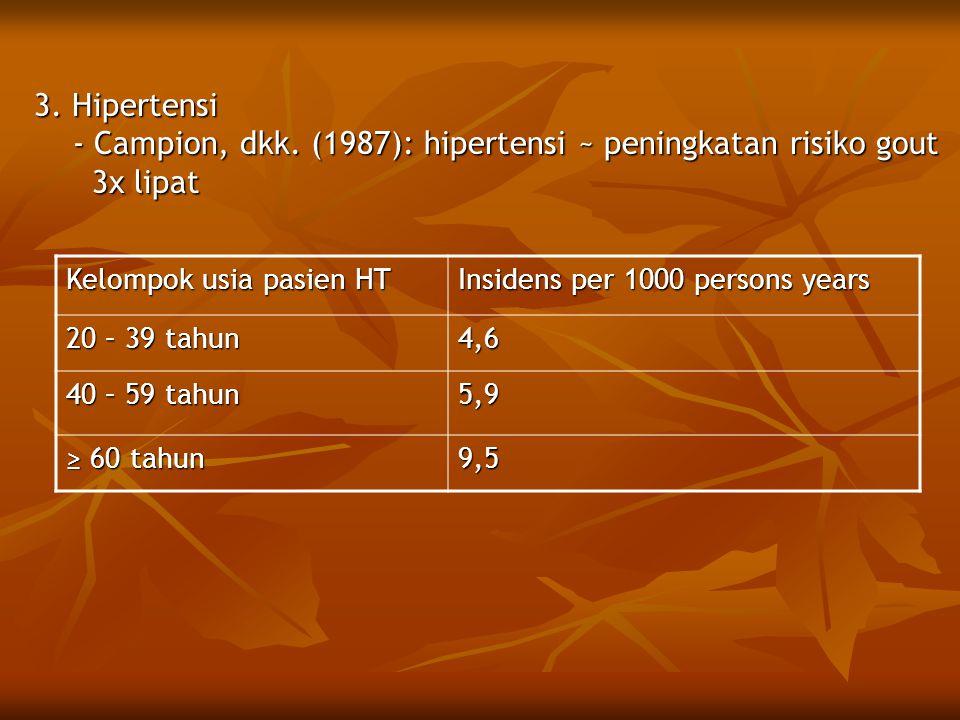 3.Hipertensi - Campion, dkk. (1987): hipertensi ~ peningkatan risiko gout - Campion, dkk.