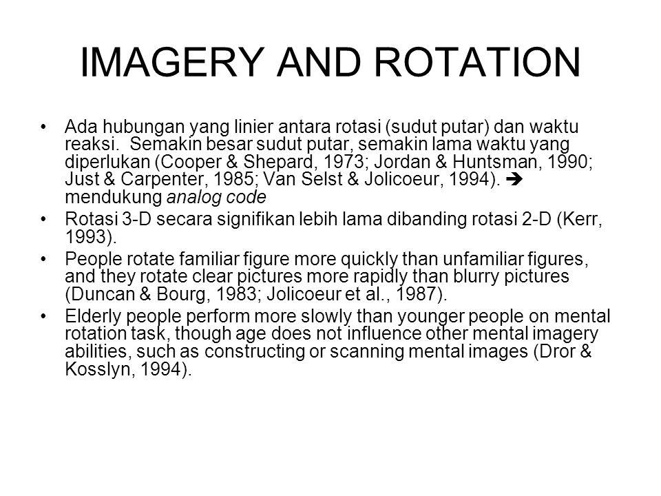 IMAGERY AND ROTATION Ada hubungan yang linier antara rotasi (sudut putar) dan waktu reaksi. Semakin besar sudut putar, semakin lama waktu yang diperlu