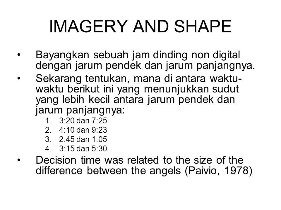 IMAGERY AND SHAPE Bayangkan sebuah jam dinding non digital dengan jarum pendek dan jarum panjangnya. Sekarang tentukan, mana di antara waktu- waktu be