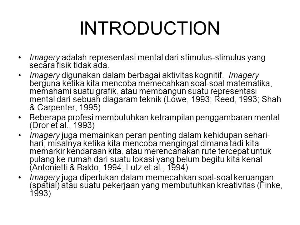 INTRODUCTION Imagery adalah representasi mental dari stimulus-stimulus yang secara fisik tidak ada. Imagery digunakan dalam berbagai aktivitas kogniti