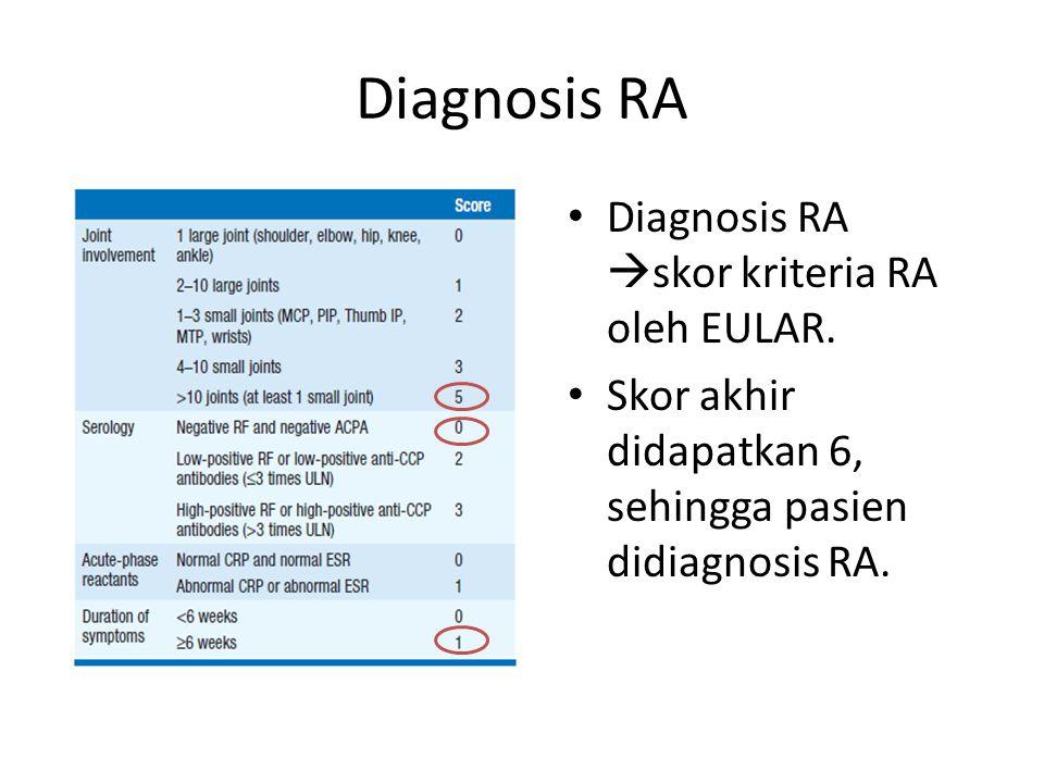 Diagnosis RA Diagnosis RA  skor kriteria RA oleh EULAR. Skor akhir didapatkan 6, sehingga pasien didiagnosis RA.