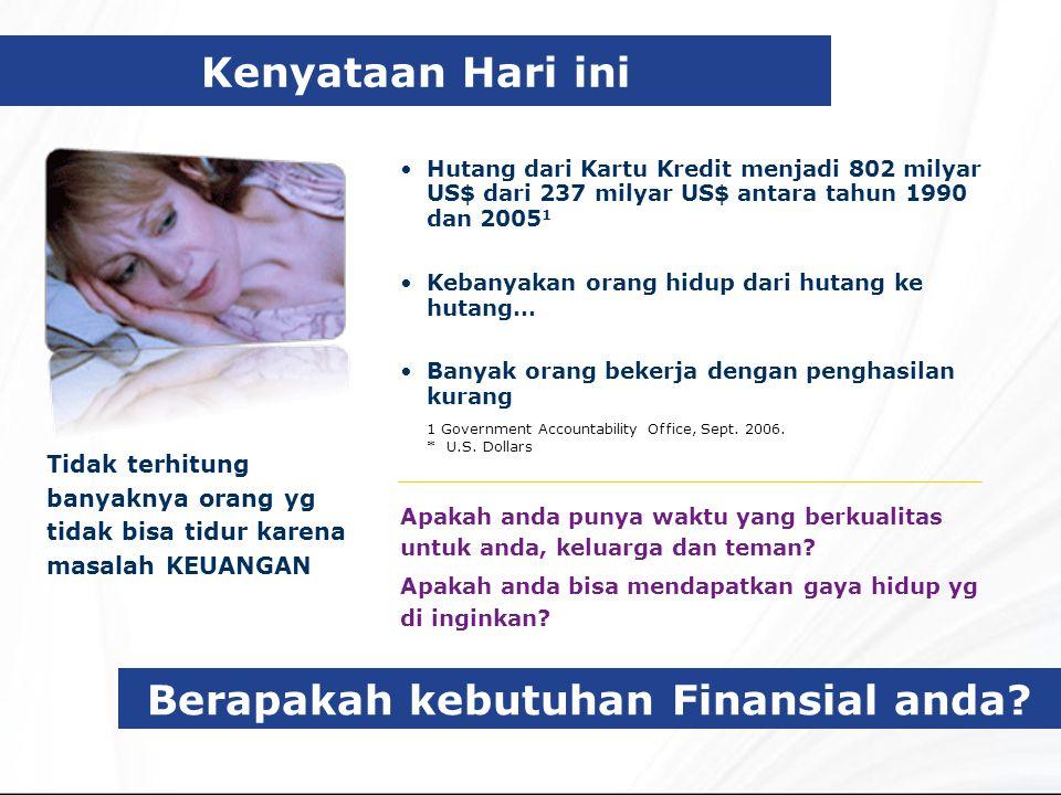 Berapakah kebutuhan Finansial anda? Tidak terhitung banyaknya orang yg tidak bisa tidur karena masalah KEUANGAN Hutang dari Kartu Kredit menjadi 802 m