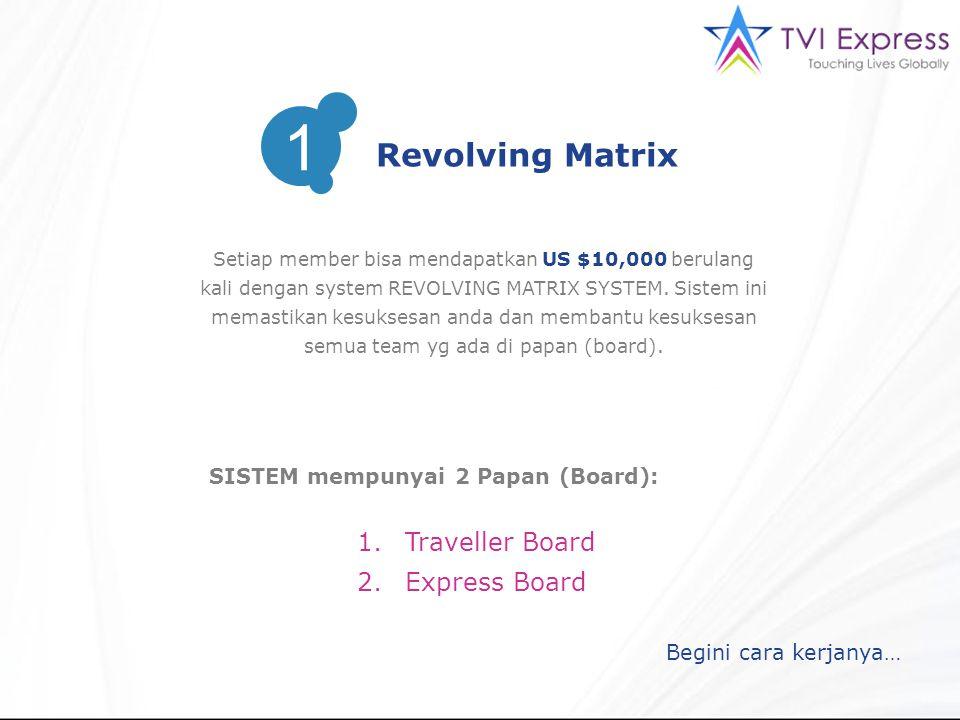 Setiap member bisa mendapatkan US $10,000 berulang kali dengan system REVOLVING MATRIX SYSTEM. Sistem ini memastikan kesuksesan anda dan membantu kesu