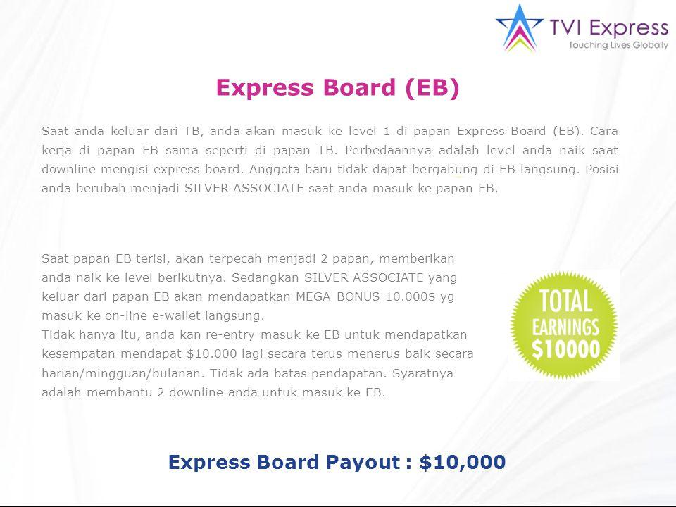 Saat anda keluar dari TB, anda akan masuk ke level 1 di papan Express Board (EB). Cara kerja di papan EB sama seperti di papan TB. Perbedaannya adalah