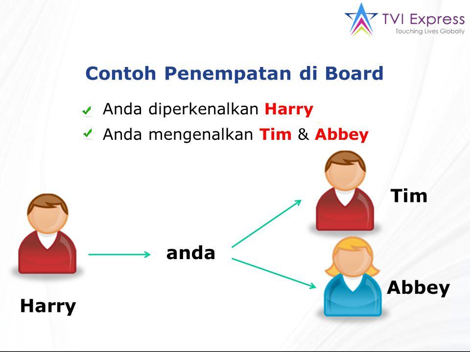 Contoh Penempatan di Board Anda diperkenalkan Harry Anda mengenalkan Tim & Abbey anda Harry Tim Abbey