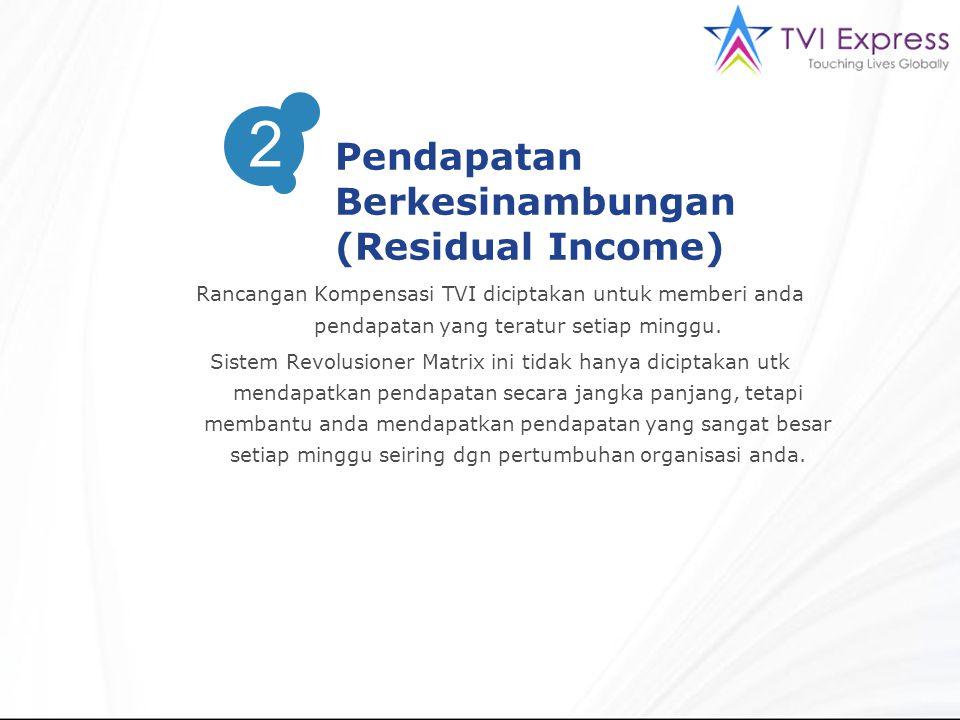 Rancangan Kompensasi TVI diciptakan untuk memberi anda pendapatan yang teratur setiap minggu. Sistem Revolusioner Matrix ini tidak hanya diciptakan ut