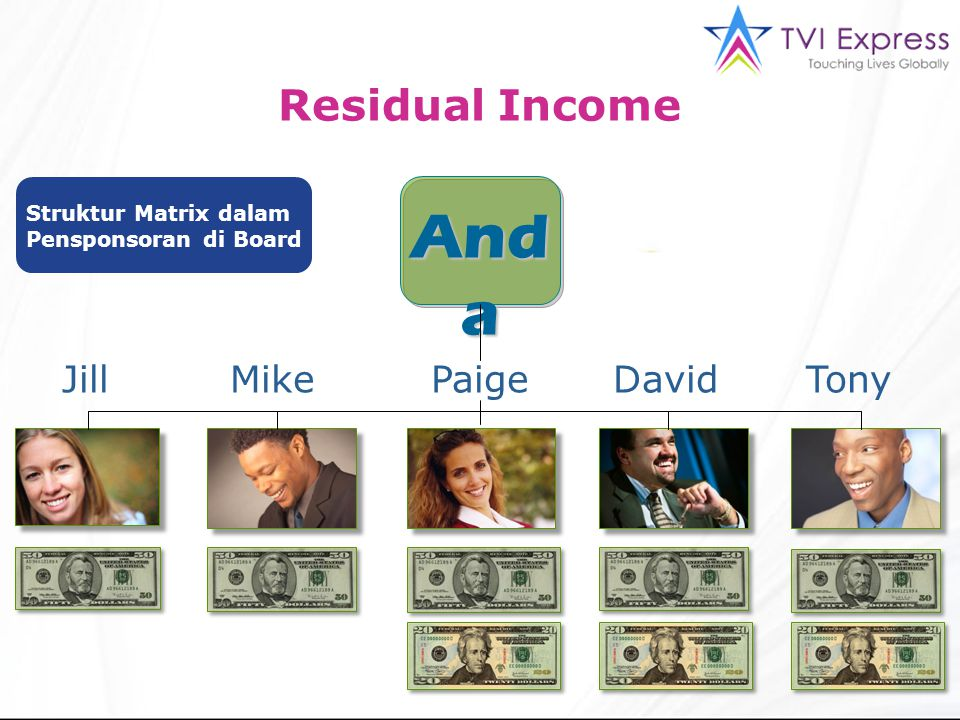 And a Tony David Mike Jill Paige Residual Income Struktur Matrix dalam Pensponsoran di Board