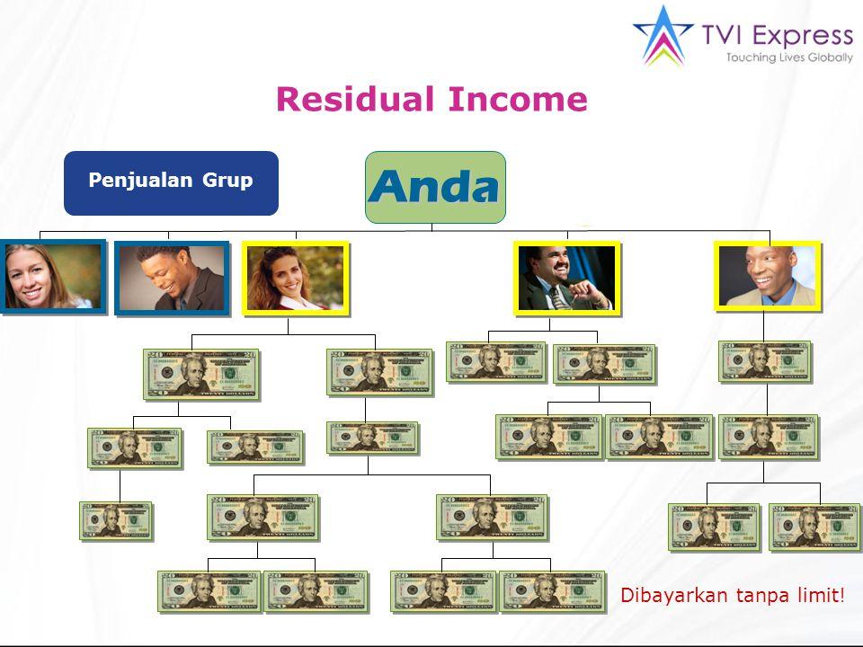 Anda Penjualan Grup Residual Income Dibayarkan tanpa limit!