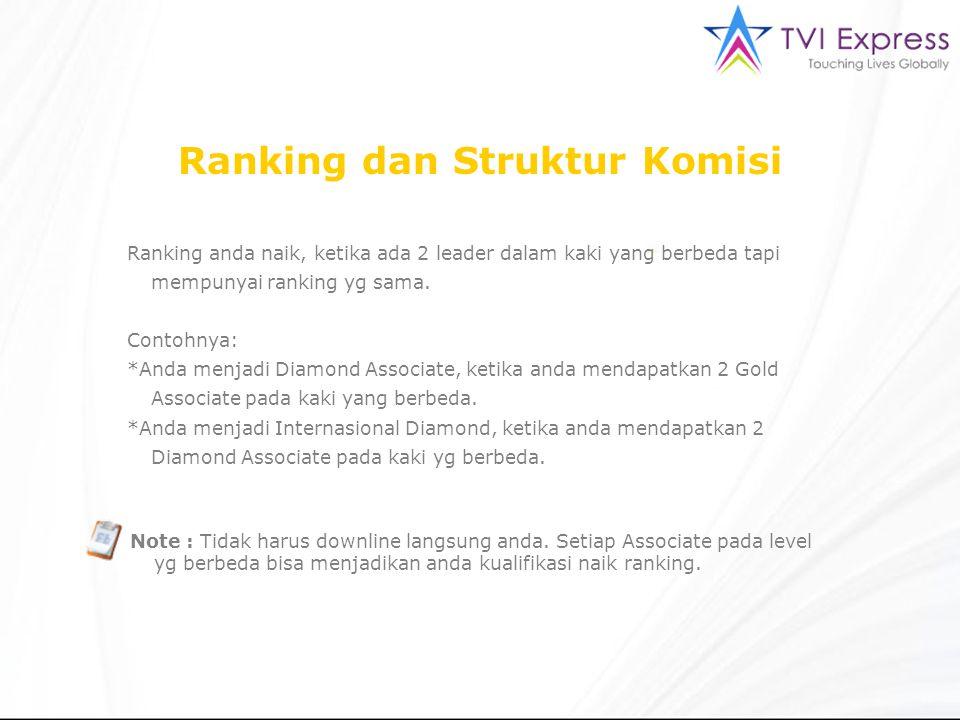Ranking dan Struktur Komisi Ranking anda naik, ketika ada 2 leader dalam kaki yang berbeda tapi mempunyai ranking yg sama. Contohnya: *Anda menjadi Di