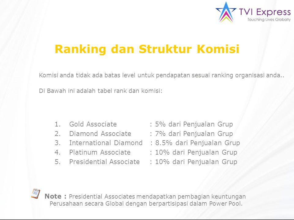 Komisi anda tidak ada batas level untuk pendapatan sesuai ranking organisasi anda.. Di Bawah ini adalah tabel rank dan komisi: Note : Presidential Ass