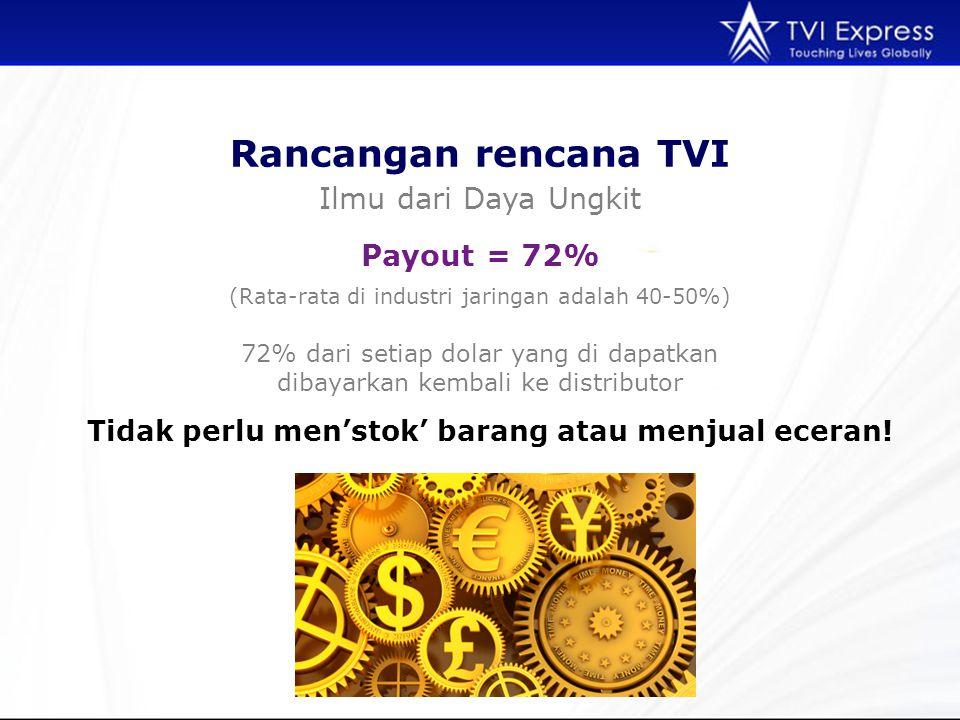 Rancangan rencana TVI Ilmu dari Daya Ungkit (Rata-rata di industri jaringan adalah 40-50%) Payout = 72% 72% dari setiap dolar yang di dapatkan dibayar