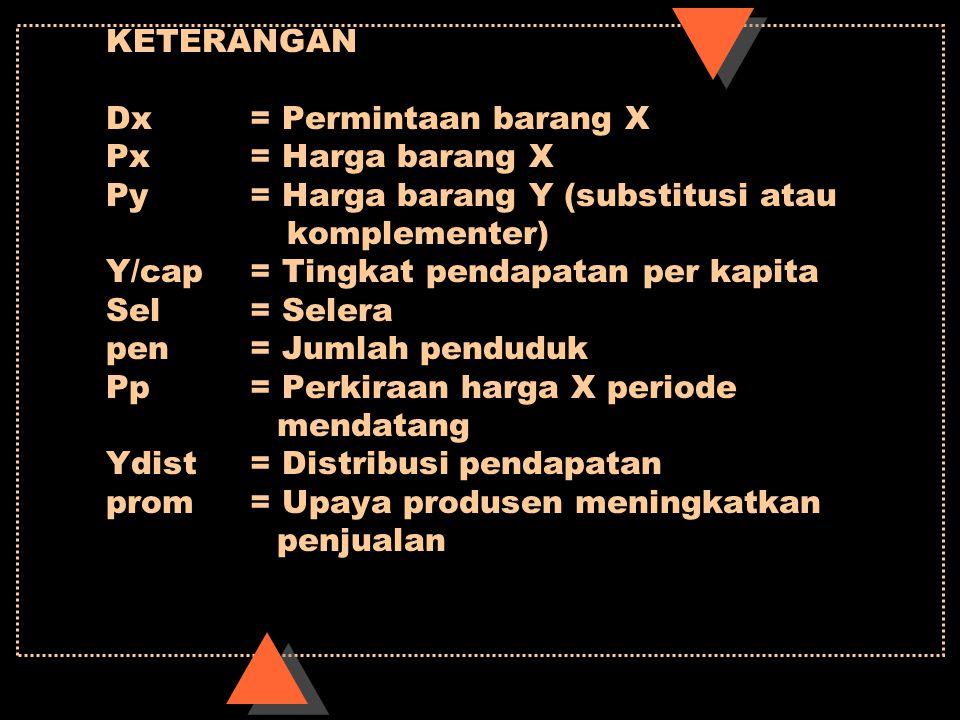 KETERANGAN Dx= Permintaan barang X Px = Harga barang X Py = Harga barang Y (substitusi atau komplementer) Y/cap = Tingkat pendapatan per kapita Sel= S