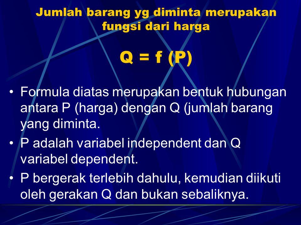 Jumlah barang yg diminta merupakan fungsi dari harga Q = f (P) Formula diatas merupakan bentuk hubungan antara P (harga) dengan Q (jumlah barang yang
