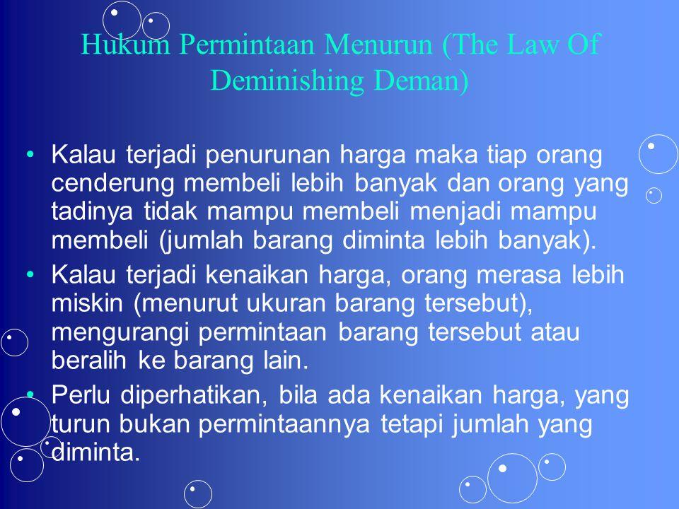 Hukum Permintaan Menurun (The Law Of Deminishing Deman) Kalau terjadi penurunan harga maka tiap orang cenderung membeli lebih banyak dan orang yang ta