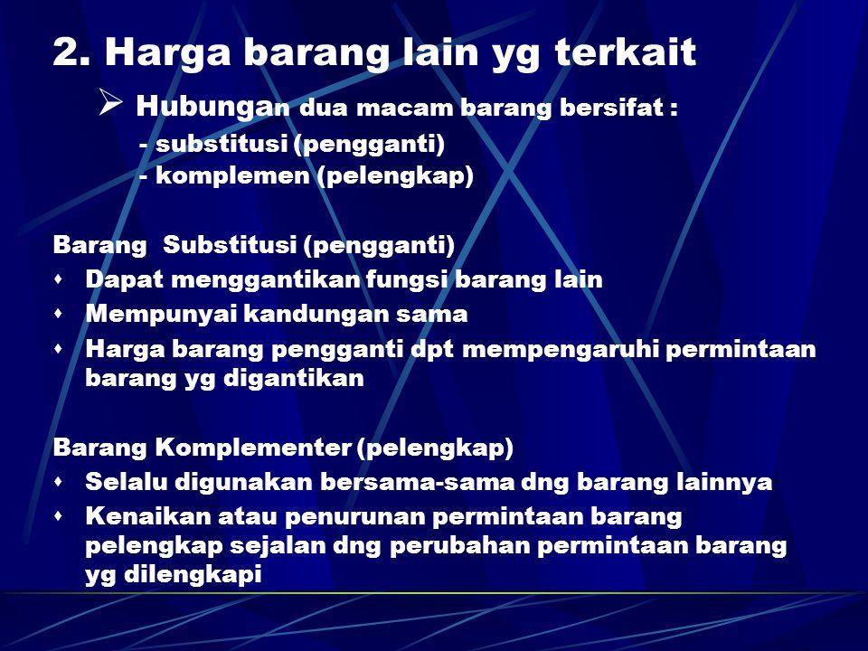 2. Harga barang lain yg terkait  Hubunga n dua macam barang bersifat : - substitusi (pengganti) - komplemen (pelengkap) Barang Substitusi (pengganti)