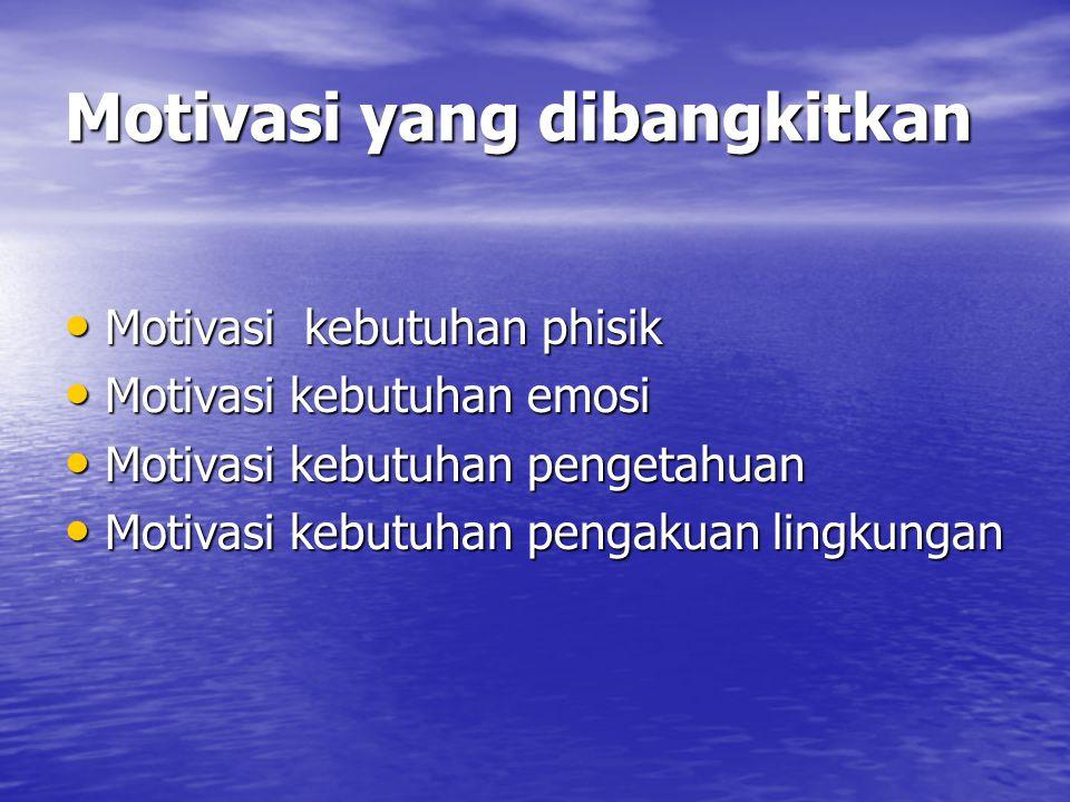 Motivasi yang dibangkitkan Motivasi kebutuhan phisik Motivasi kebutuhan phisik Motivasi kebutuhan emosi Motivasi kebutuhan emosi Motivasi kebutuhan pe