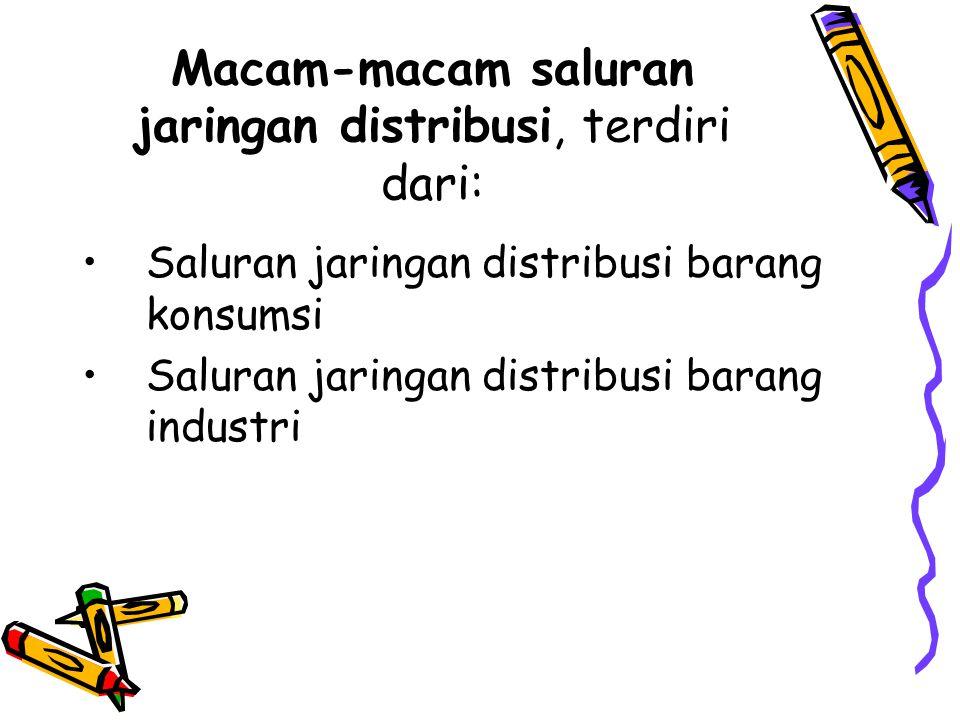 Macam-macam saluran jaringan distribusi, terdiri dari: Saluran jaringan distribusi barang konsumsi Saluran jaringan distribusi barang industri