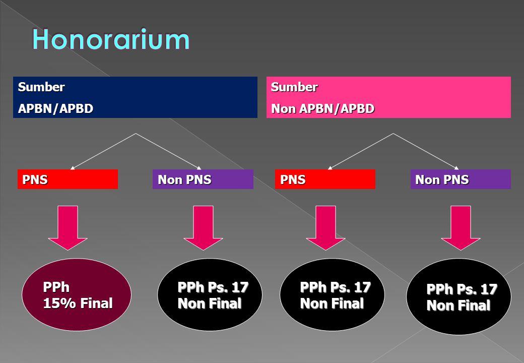 SumberAPBN/APBDSumber Non APBN/APBD PNS Non PNS PPh 15% Final PPh Ps. 17 Non Final PNS Non PNS PPh Ps. 17 Non Final PPh Ps. 17 Non Final