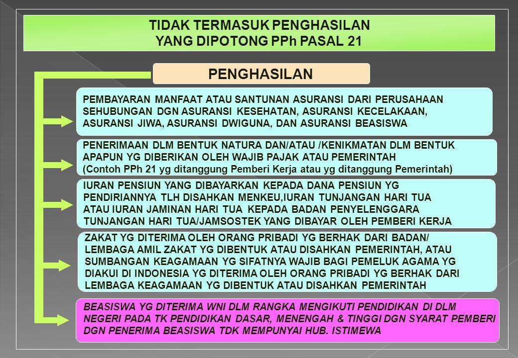 TIDAK TERMASUK PENGHASILAN YANG DIPOTONG PPh PASAL 21 PENGHASILAN PEMBAYARAN MANFAAT ATAU SANTUNAN ASURANSI DARI PERUSAHAAN SEHUBUNGAN DGN ASURANSI KE