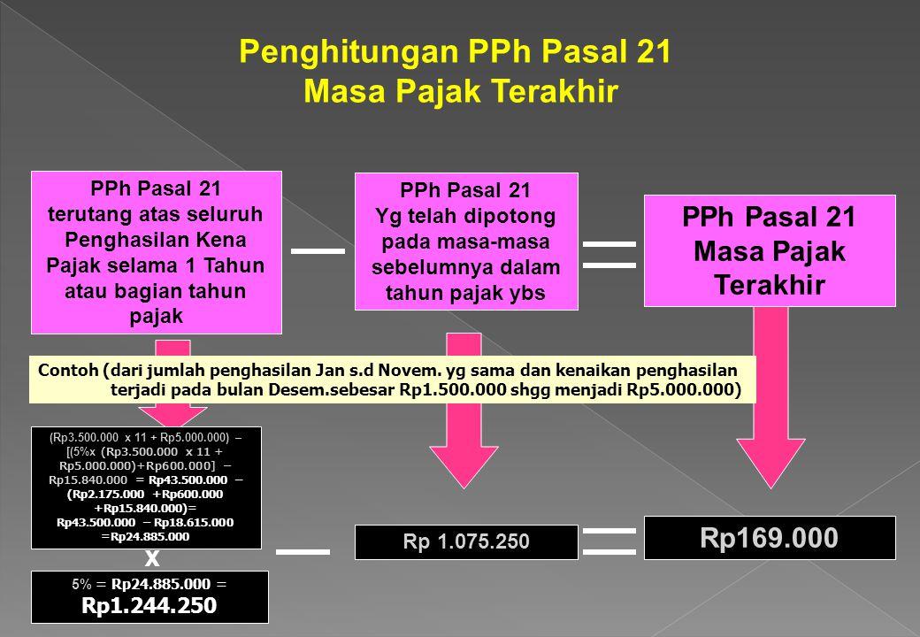 Penghitungan PPh Pasal 21 Masa Pajak Terakhir PPh Pasal 21 Masa Pajak Terakhir PPh Pasal 21 terutang atas seluruh Penghasilan Kena Pajak selama 1 Tahu