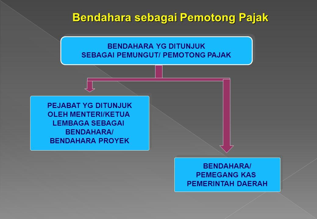 TIDAK DIKENAKAN PEMOTONGAN PPh PASAL 23/26 A.PENGHASILAN YG DIBAYAR ATAU TERUTANG KPD BANK; B.