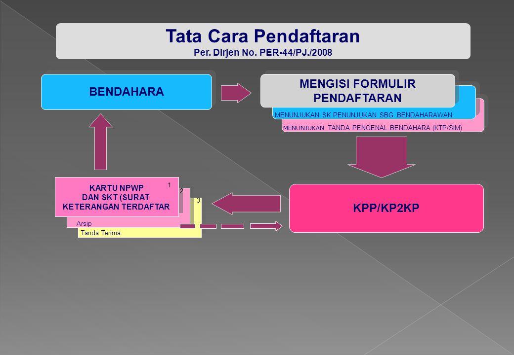 Tata Cara Pendaftaran Per. Dirjen No. PER-44/PJ./2008 BENDAHARA KPP/KP2KP MENGISI FORMULIR PENDAFTARAN MENGISI FORMULIR PENDAFTARAN MENUNJUKAN SK PENU