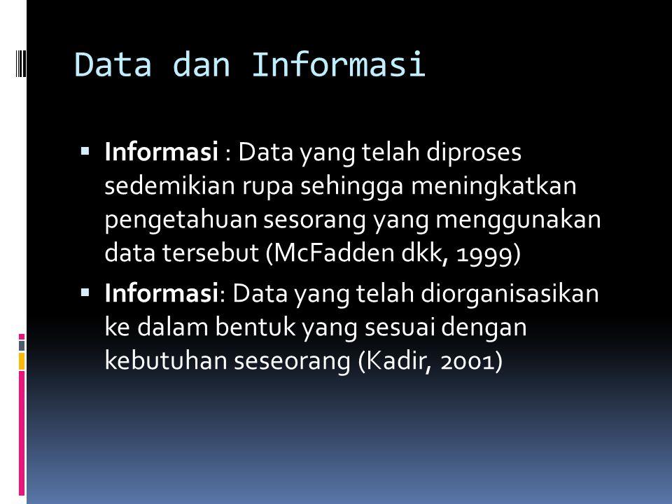 Data dan Informasi  Informasi : Data yang telah diproses sedemikian rupa sehingga meningkatkan pengetahuan sesorang yang menggunakan data tersebut (McFadden dkk, 1999)  Informasi: Data yang telah diorganisasikan ke dalam bentuk yang sesuai dengan kebutuhan seseorang (Kadir, 2001)