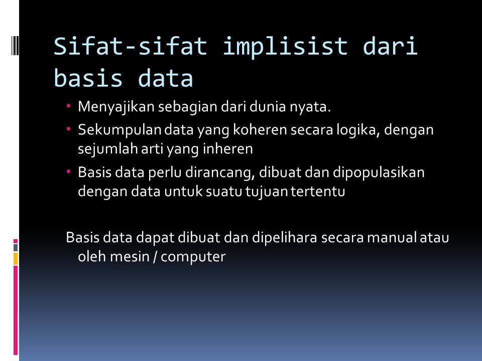 Sifat-sifat implisist dari basis data  Menyajikan sebagian dari dunia nyata.