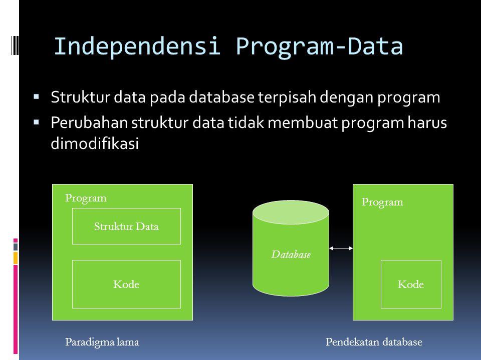 Independensi Program-Data  Struktur data pada database terpisah dengan program  Perubahan struktur data tidak membuat program harus dimodifikasi Struktur Data Kode Program Paradigma lama Kode Program Pendekatan database Database