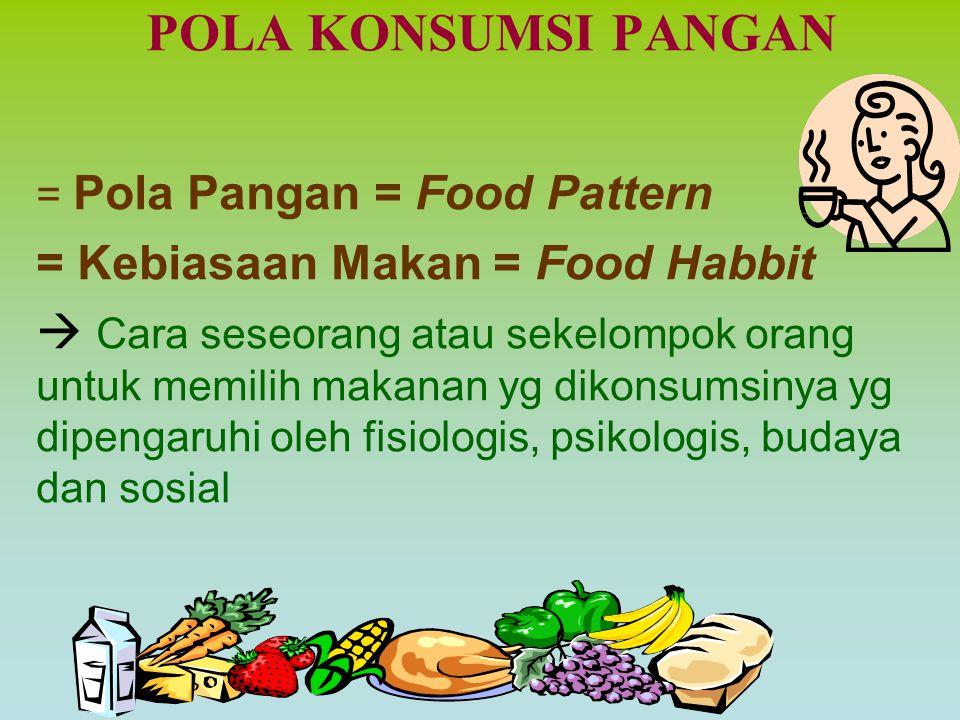 POLA KONSUMSI PANGAN = Pola Pangan = Food Pattern = Kebiasaan Makan = Food Habbit  Cara seseorang atau sekelompok orang untuk memilih makanan yg diko