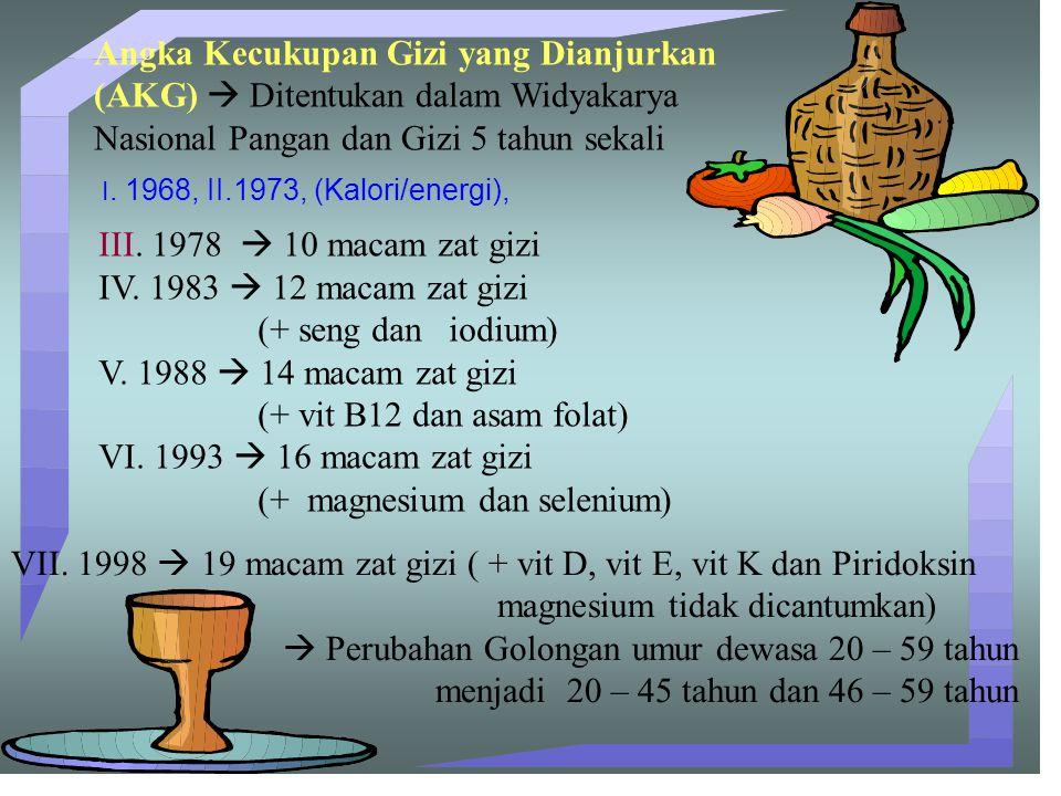 Angka Kecukupan Gizi yang Dianjurkan (AKG)  Ditentukan dalam Widyakarya Nasional Pangan dan Gizi 5 tahun sekali III. 1978  10 macam zat gizi IV. 198