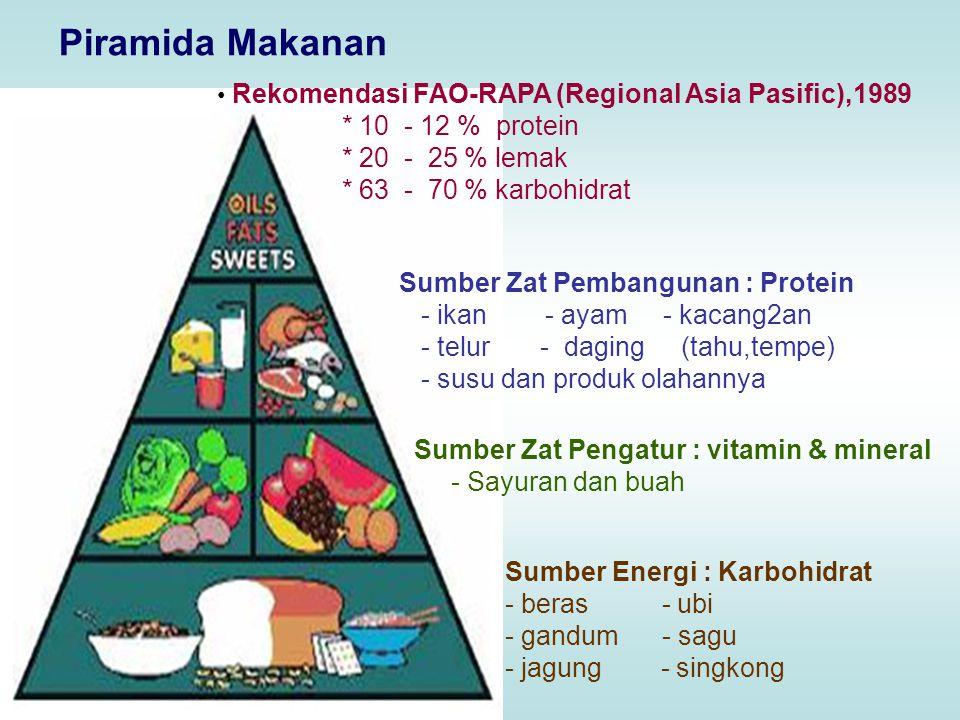 Piramida Makanan Sumber Energi : Karbohidrat - beras - ubi - gandum - sagu - jagung - singkong Sumber Zat Pengatur : vitamin & mineral - Sayuran dan b