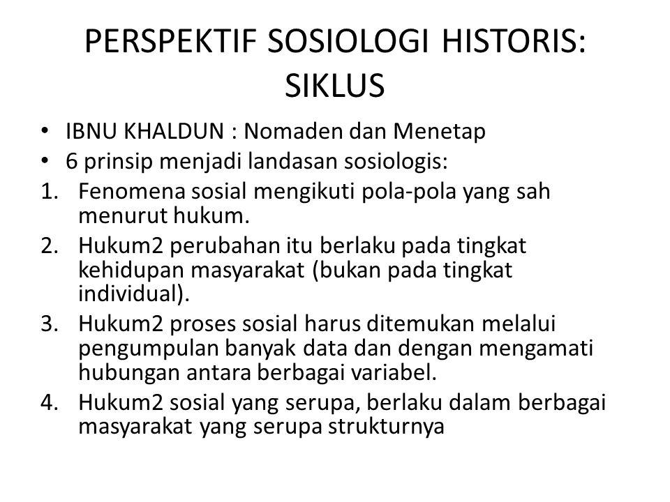 PERSPEKTIF SOSIOLOGI HISTORIS: SIKLUS IBNU KHALDUN : Nomaden dan Menetap 6 prinsip menjadi landasan sosiologis: 1.Fenomena sosial mengikuti pola-pola yang sah menurut hukum.