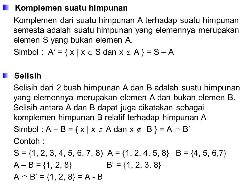 Perbedaan simetris ( Symmetric Difference ) Perbedaan simetris dari himpunan A dan B adalah suatu himpunan yang elemennya ada pada himpunan A atau B tetapi tidak pada keduanya.