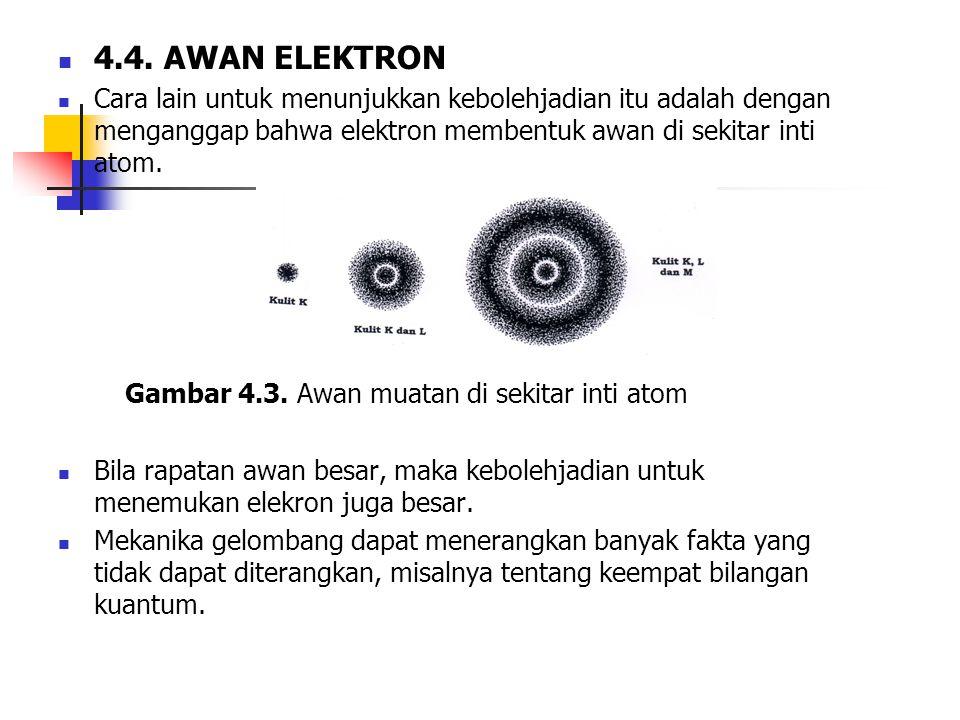 4.4. AWAN ELEKTRON Cara lain untuk menunjukkan kebolehjadian itu adalah dengan menganggap bahwa elektron membentuk awan di sekitar inti atom. Gambar 4