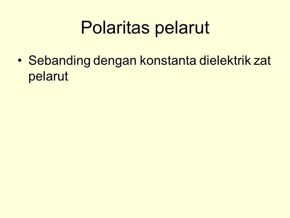 Polaritas pelarut Sebanding dengan konstanta dielektrik zat pelarut