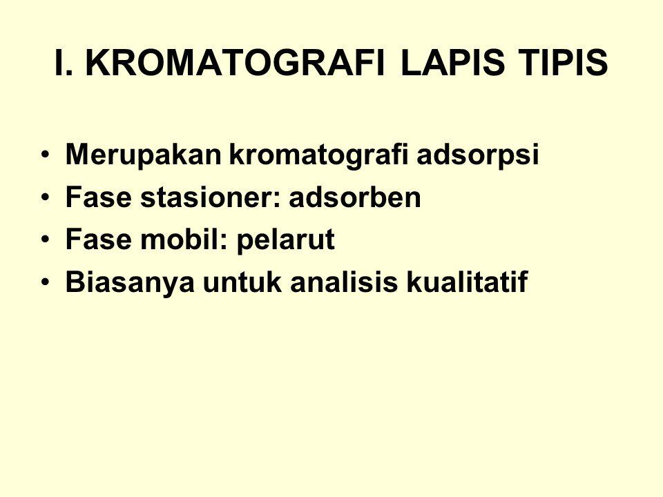 I. KROMATOGRAFI LAPIS TIPIS Merupakan kromatografi adsorpsi Fase stasioner: adsorben Fase mobil: pelarut Biasanya untuk analisis kualitatif