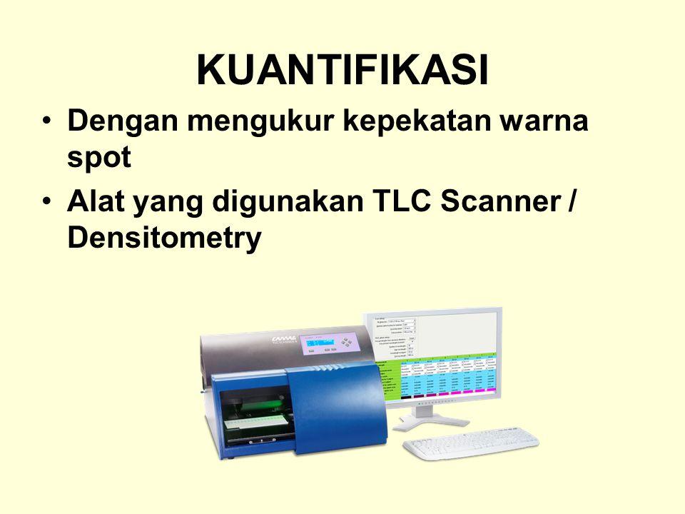 KUANTIFIKASI Dengan mengukur kepekatan warna spot Alat yang digunakan TLC Scanner / Densitometry