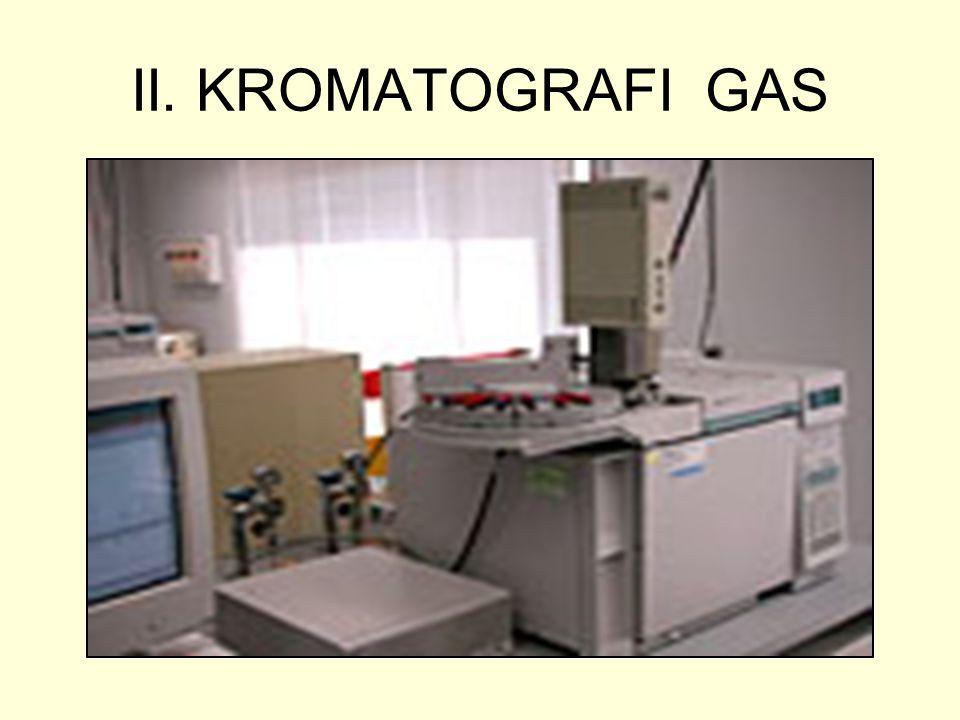 II. KROMATOGRAFI GAS
