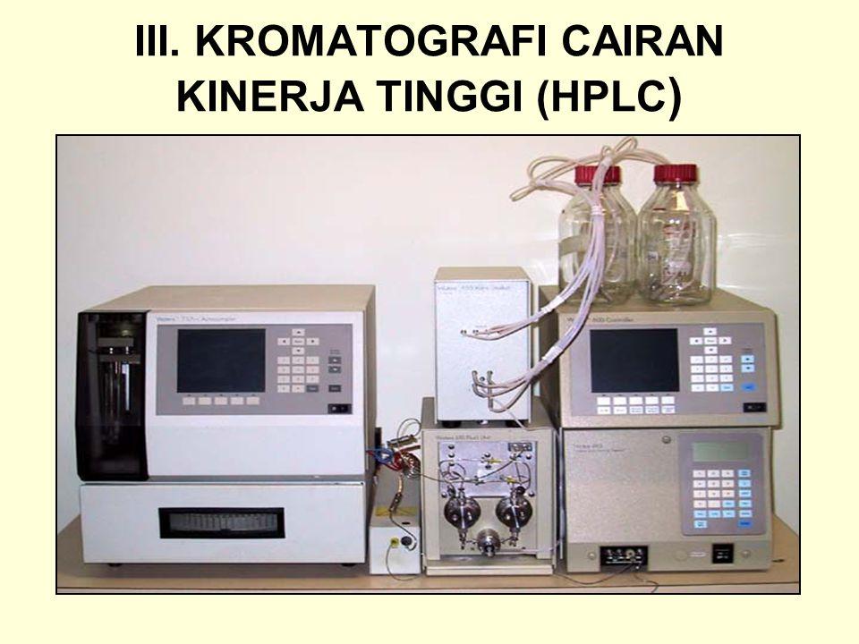 III. KROMATOGRAFI CAIRAN KINERJA TINGGI (HPLC )