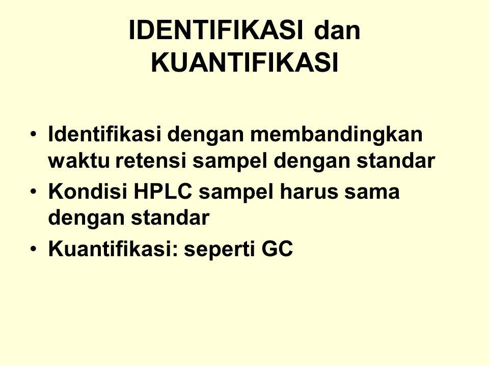 IDENTIFIKASI dan KUANTIFIKASI Identifikasi dengan membandingkan waktu retensi sampel dengan standar Kondisi HPLC sampel harus sama dengan standar Kuan