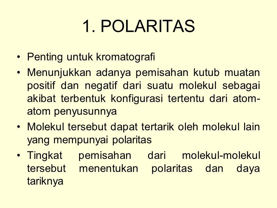 1. POLARITAS Penting untuk kromatografi Menunjukkan adanya pemisahan kutub muatan positif dan negatif dari suatu molekul sebagai akibat terbentuk konf