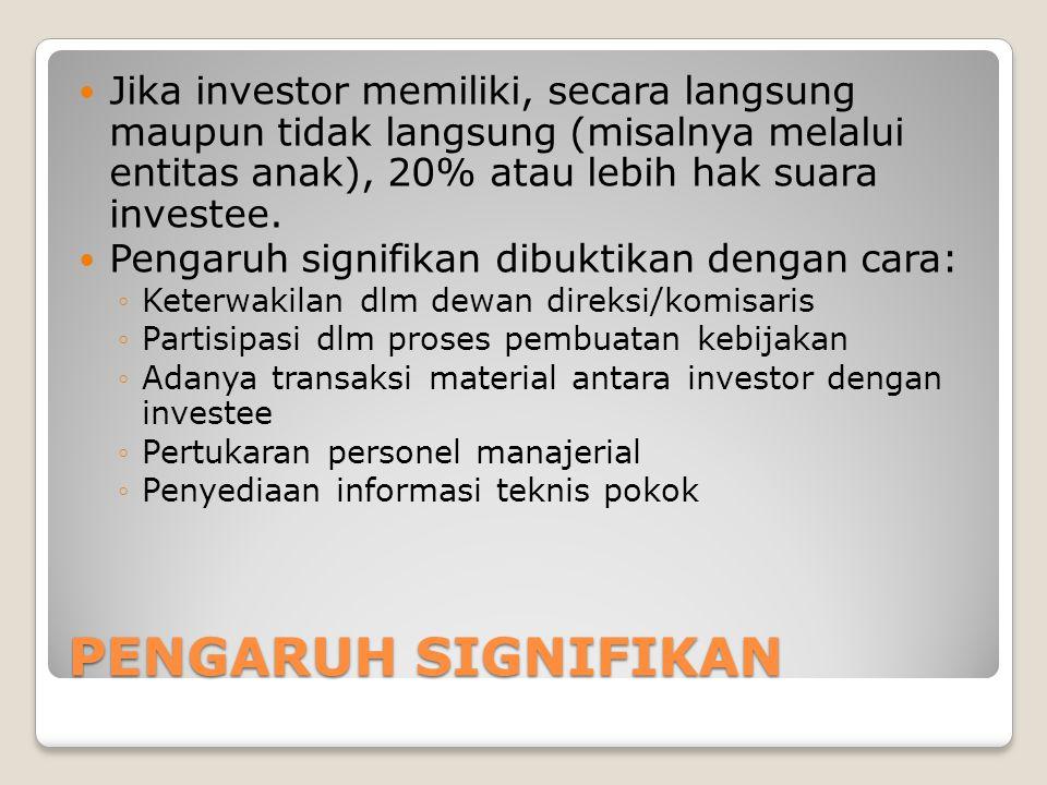 PENGARUH SIGNIFIKAN Jika investor memiliki, secara langsung maupun tidak langsung (misalnya melalui entitas anak), 20% atau lebih hak suara investee.
