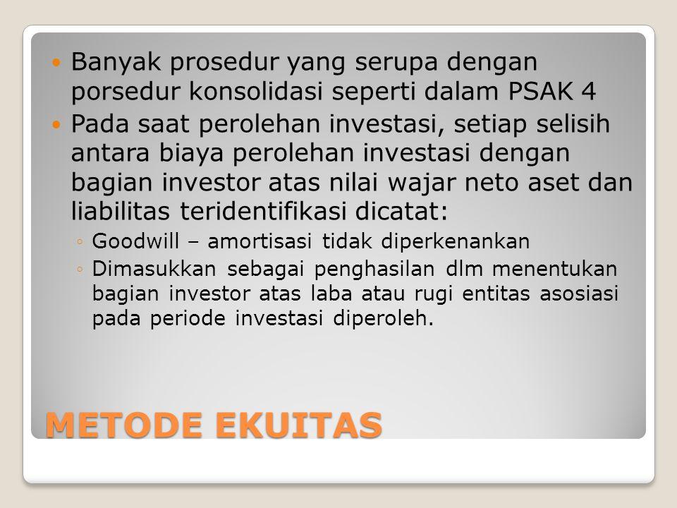 METODE EKUITAS Banyak prosedur yang serupa dengan porsedur konsolidasi seperti dalam PSAK 4 Pada saat perolehan investasi, setiap selisih antara biaya