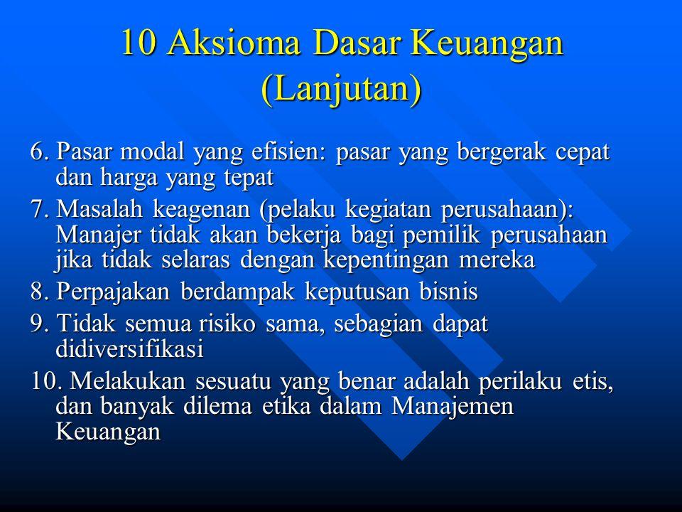 10 Aksioma Dasar Keuangan (Lanjutan) 6.