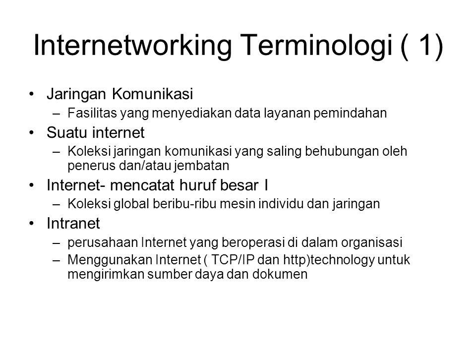 Internetworking Terminologi ( 1) Jaringan Komunikasi –Fasilitas yang menyediakan data layanan pemindahan Suatu internet –Koleksi jaringan komunikasi yang saling behubungan oleh penerus dan/atau jembatan Internet- mencatat huruf besar I –Koleksi global beribu-ribu mesin individu dan jaringan Intranet –perusahaan Internet yang beroperasi di dalam organisasi –Menggunakan Internet ( TCP/IP dan http)technology untuk mengirimkan sumber daya dan dokumen