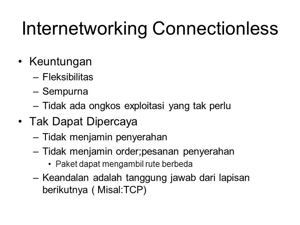 Internetworking Connectionless Keuntungan –Fleksibilitas –Sempurna –Tidak ada ongkos exploitasi yang tak perlu Tak Dapat Dipercaya –Tidak menjamin penyerahan –Tidak menjamin order;pesanan penyerahan Paket dapat mengambil rute berbeda –Keandalan adalah tanggung jawab dari lapisan berikutnya ( Misal:TCP)